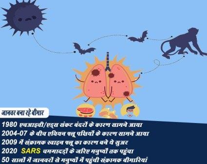 #coronavirus covid-19: Stopped between Delhi-Ghaziabad ...
