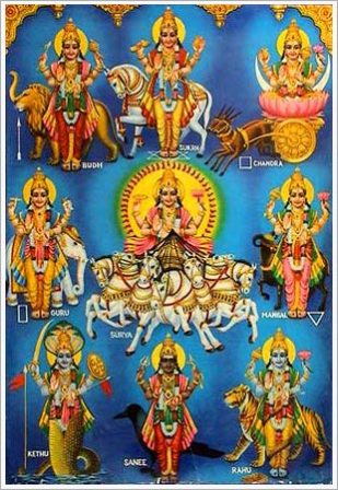 These benefits can be done by Navagraha Kavach Mantra, chant